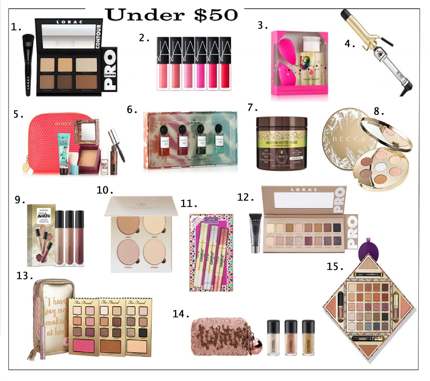 Beauty Gift Ideas for any Budget